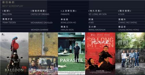 《气球》荣获亚洲电影大奖四项提名1.jpg