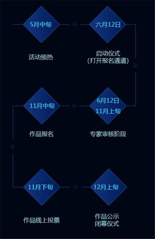 """第三届优秀汉藏双语移动应用程序征集活动"""".JPG"""