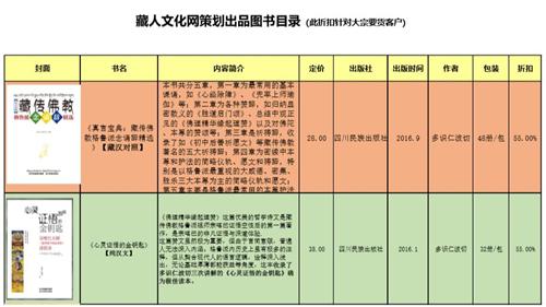 甘肃雪域藏人公司(藏人文化网策划)图书目录